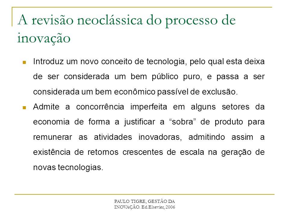 A revisão neoclássica do processo de inovação