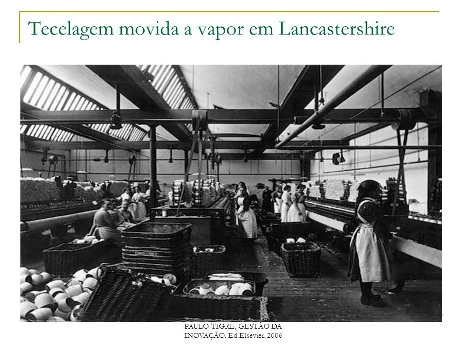 Tecelagem movida a vapor em Lancastershire