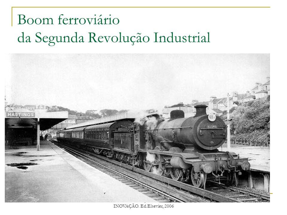 Boom ferroviário da Segunda Revolução Industrial