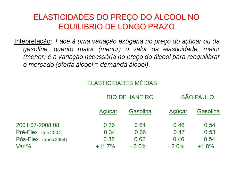 ELASTICIDADES DO PREÇO DO ÁLCOOL NO EQUILIBRIO DE LONGO PRAZO