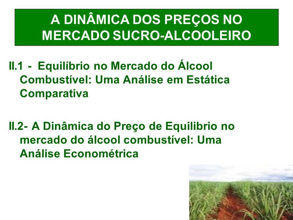 A DINÂMICA DOS PREÇOS NO MERCADO SUCRO-ALCOOLEIRO