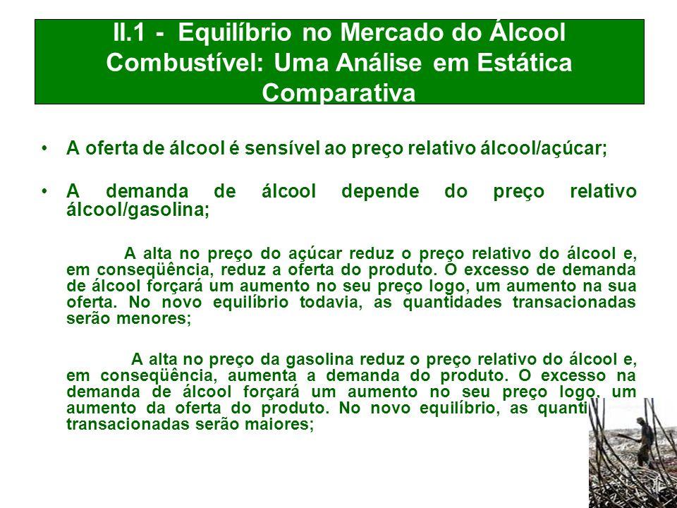 II.1 - Equilíbrio no Mercado do Álcool Combustível: Uma Análise em Estática Comparativa