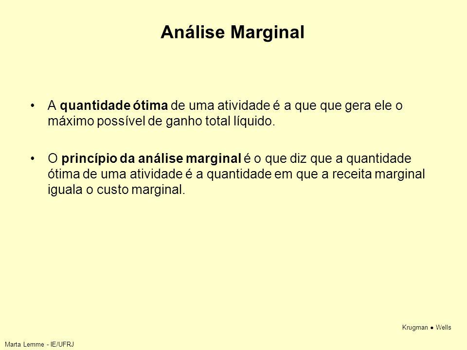 Análise Marginal A quantidade ótima de uma atividade é a que que gera ele o máximo possível de ganho total líquido.
