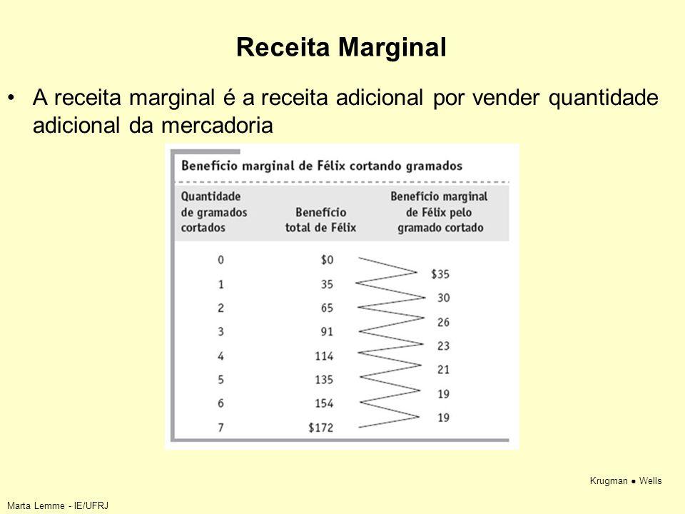 Receita Marginal A receita marginal é a receita adicional por vender quantidade adicional da mercadoria.