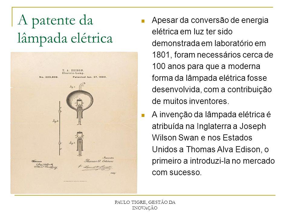 A patente da lâmpada elétrica