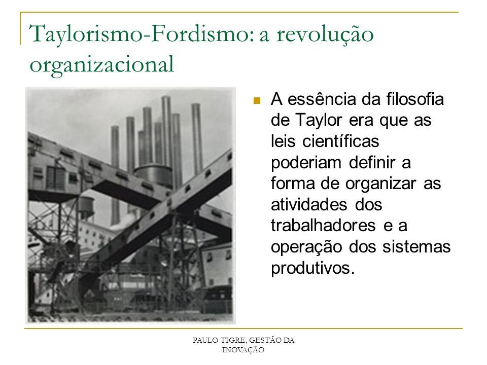 Taylorismo-Fordismo: a revolução organizacional