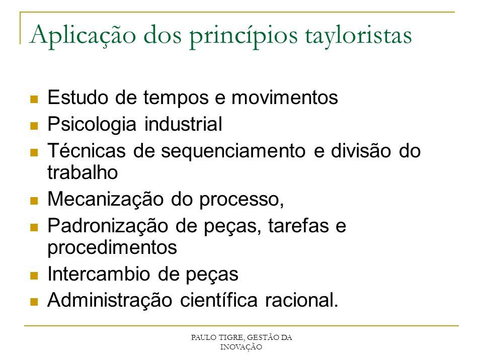 Aplicação dos princípios tayloristas