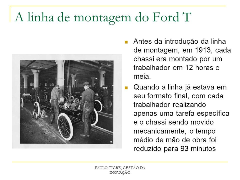 A linha de montagem do Ford T