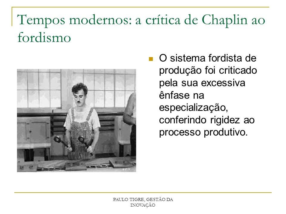 Tempos modernos: a crítica de Chaplin ao fordismo