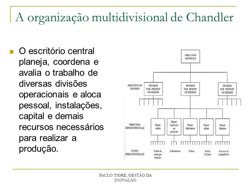 A organização multidivisional de Chandler