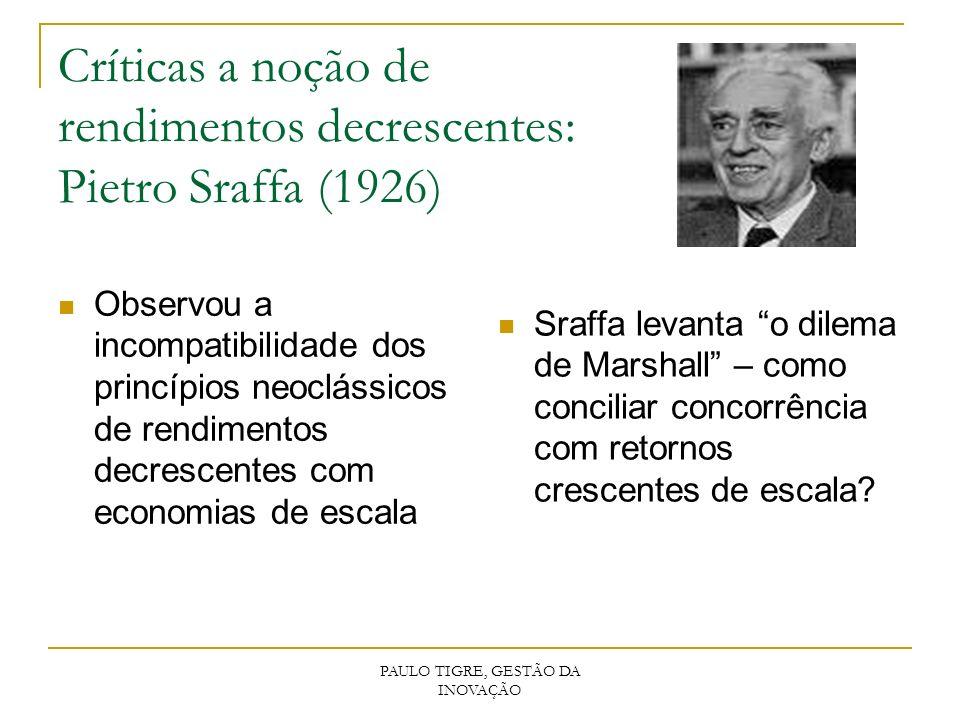 Críticas a noção de rendimentos decrescentes: Pietro Sraffa (1926)