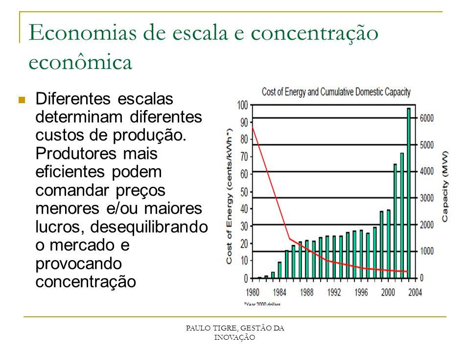 Economias de escala e concentração econômica
