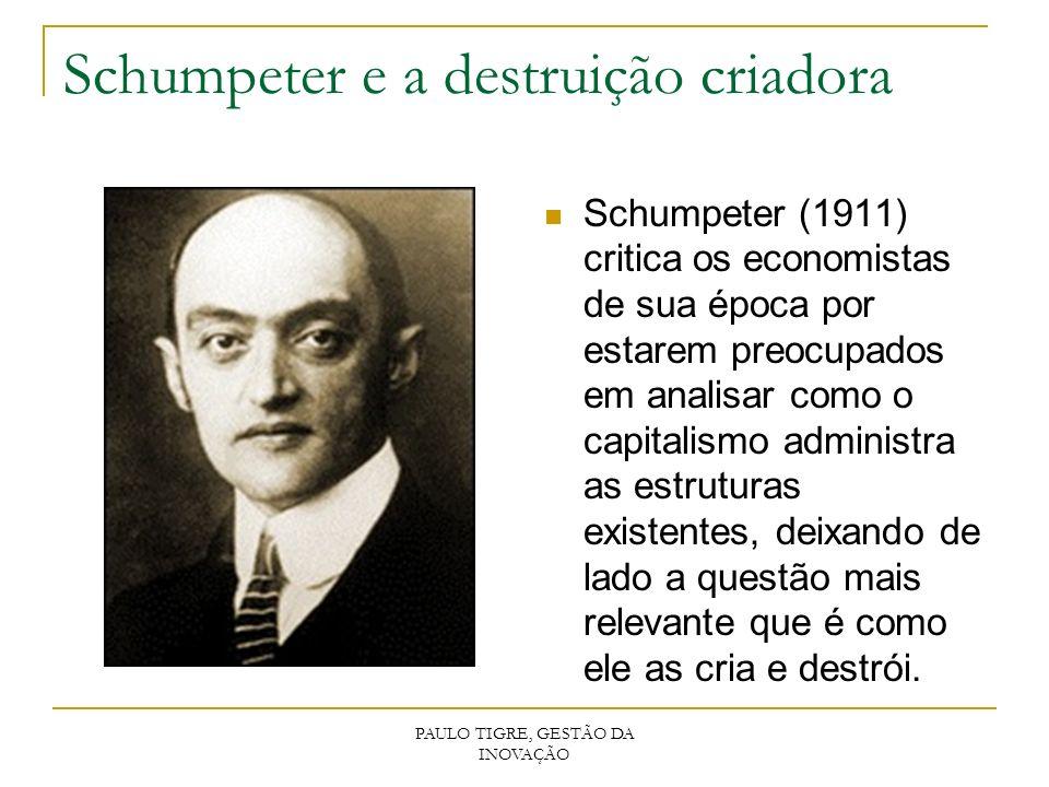 Schumpeter e a destruição criadora