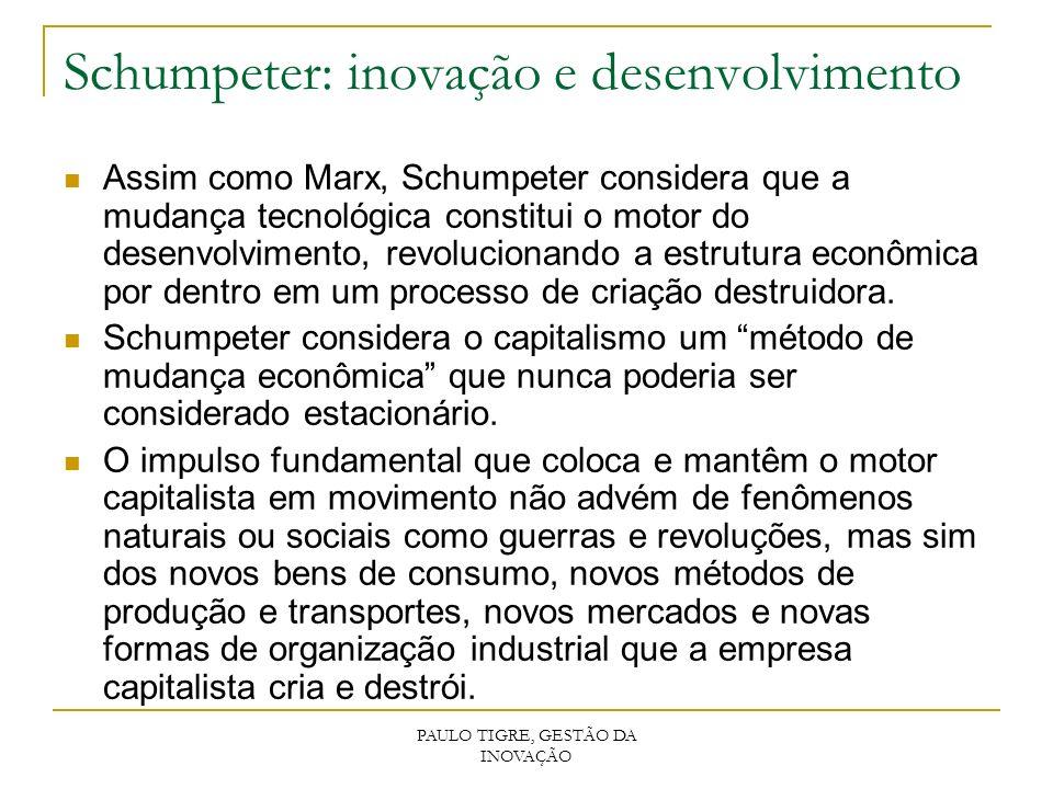 Schumpeter: inovação e desenvolvimento