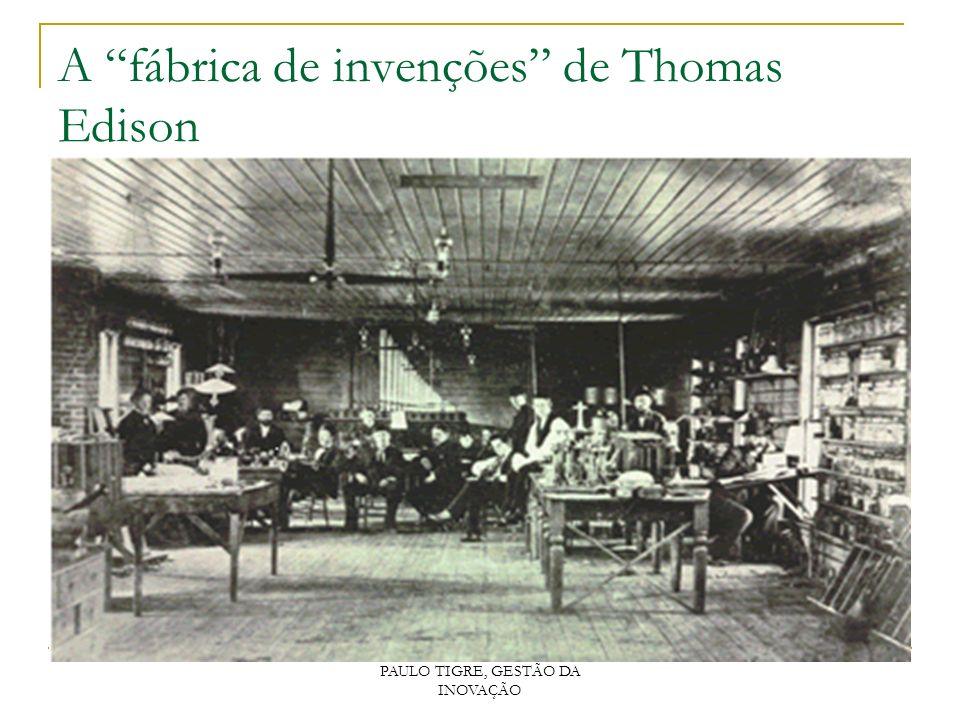 A fábrica de invenções de Thomas Edison