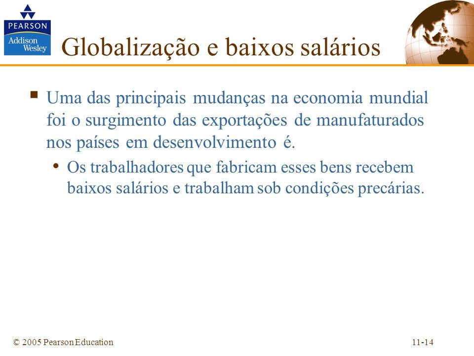 Globalização e baixos salários