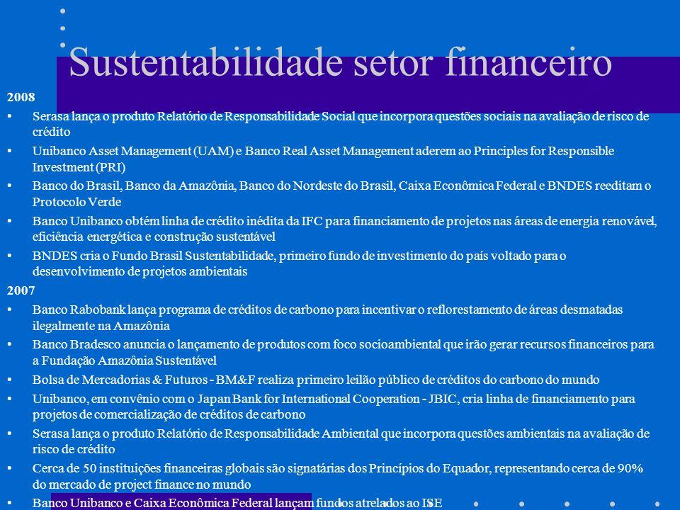 Sustentabilidade setor financeiro