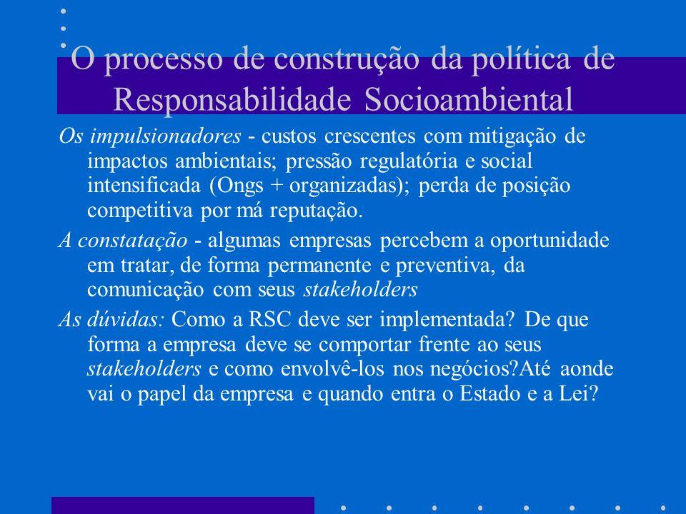 O processo de construção da política de Responsabilidade Socioambiental