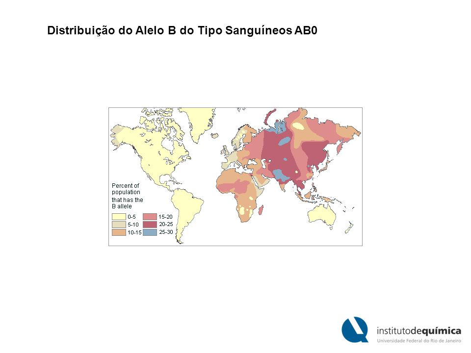 Distribuição do Alelo B do Tipo Sanguíneos AB0