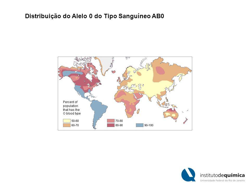 Distribuição do Alelo 0 do Tipo Sanguíneo AB0