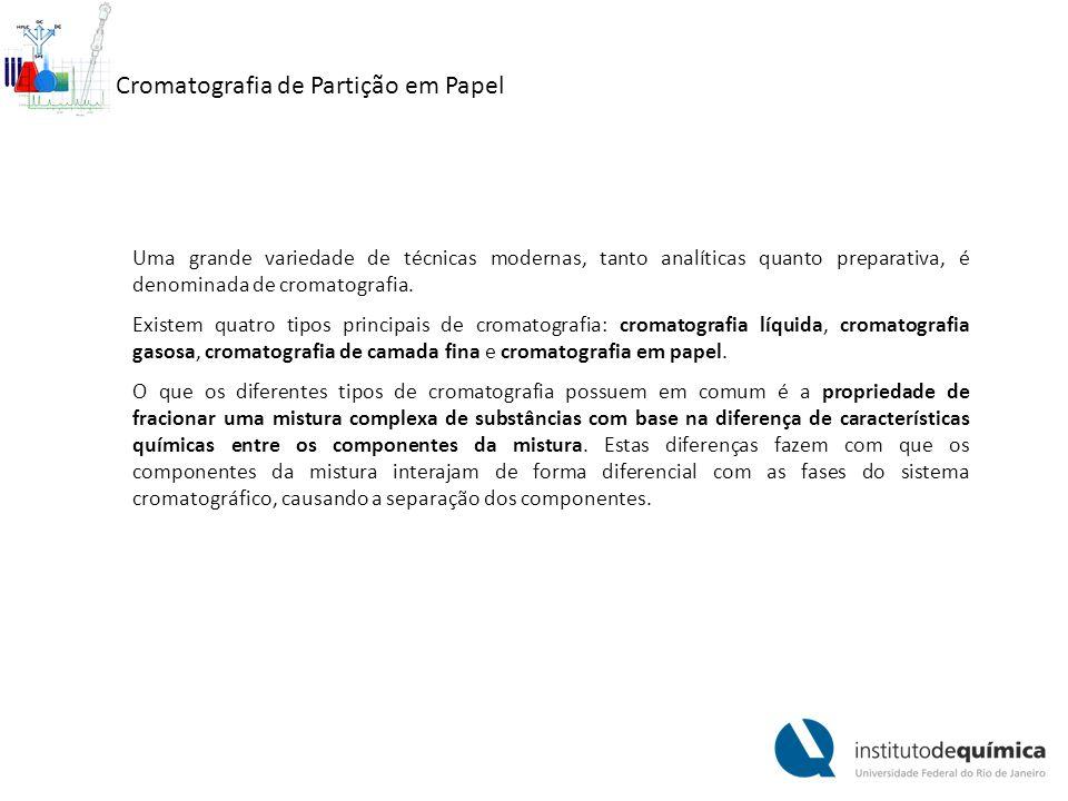 Cromatografia de Partição em Papel