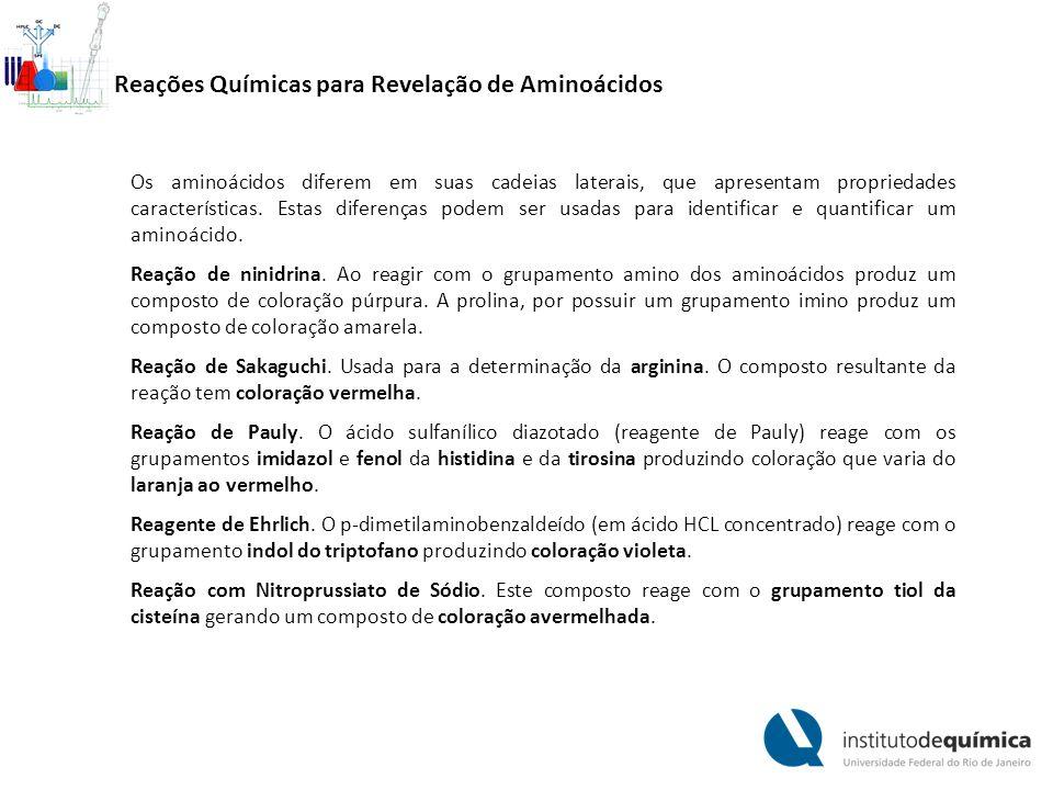 Reações Químicas para Revelação de Aminoácidos