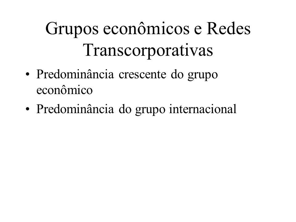 Grupos econômicos e Redes Transcorporativas