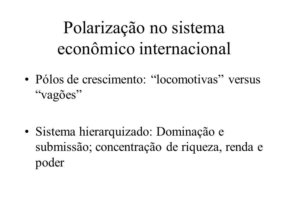Polarização no sistema econômico internacional