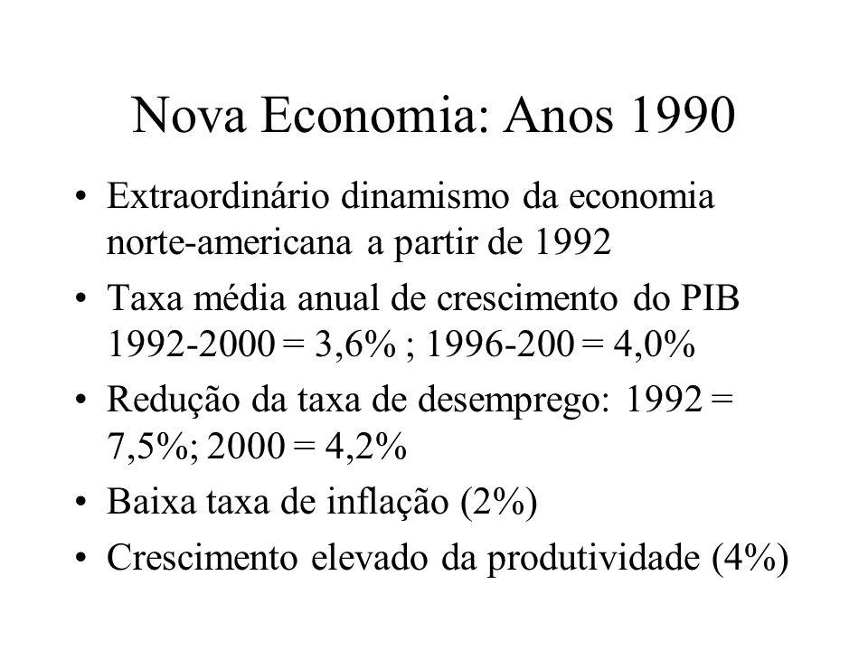 Nova Economia: Anos 1990 Extraordinário dinamismo da economia norte-americana a partir de 1992.