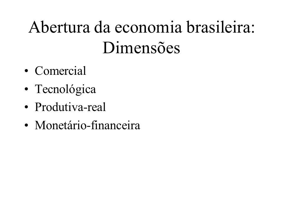Abertura da economia brasileira: Dimensões