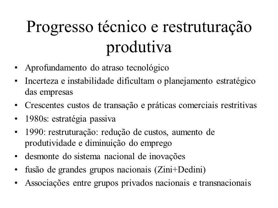 Progresso técnico e restruturação produtiva