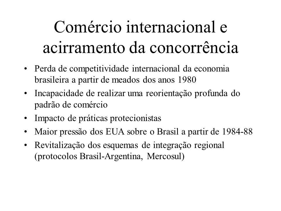 Comércio internacional e acirramento da concorrência