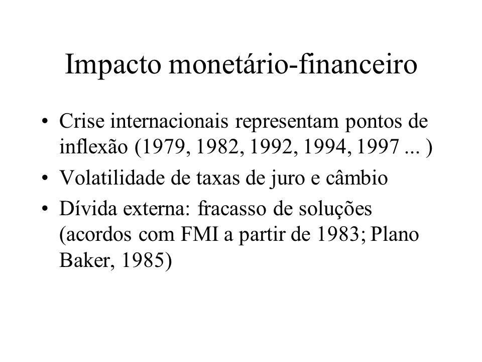 Impacto monetário-financeiro