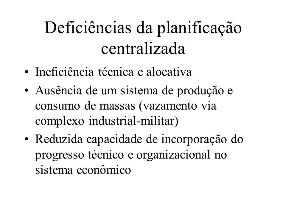 Deficiências da planificação centralizada
