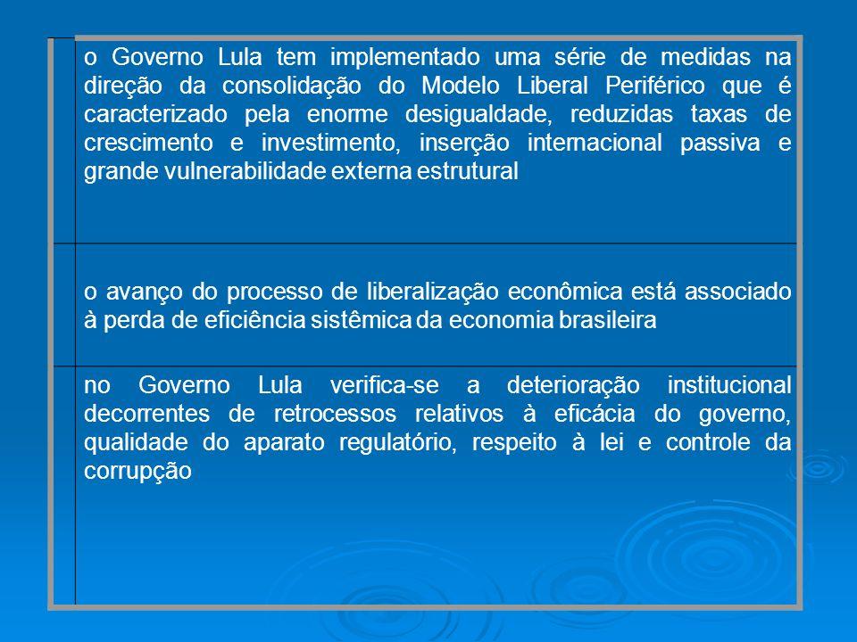 o Governo Lula tem implementado uma série de medidas na direção da consolidação do Modelo Liberal Periférico que é caracterizado pela enorme desigualdade, reduzidas taxas de crescimento e investimento, inserção internacional passiva e grande vulnerabilidade externa estrutural