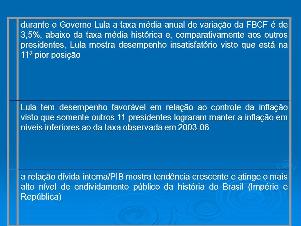 durante o Governo Lula a taxa média anual de variação da FBCF é de 3,5%, abaixo da taxa média histórica e, comparativamente aos outros presidentes, Lula mostra desempenho insatisfatório visto que está na 11ª pior posição