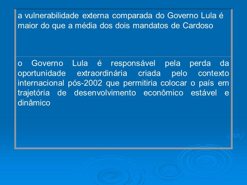 a vulnerabilidade externa comparada do Governo Lula é maior do que a média dos dois mandatos de Cardoso