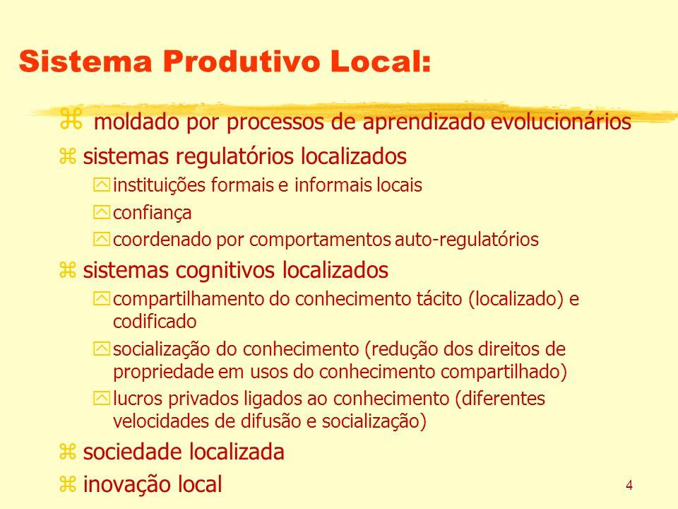 Sistema Produtivo Local: