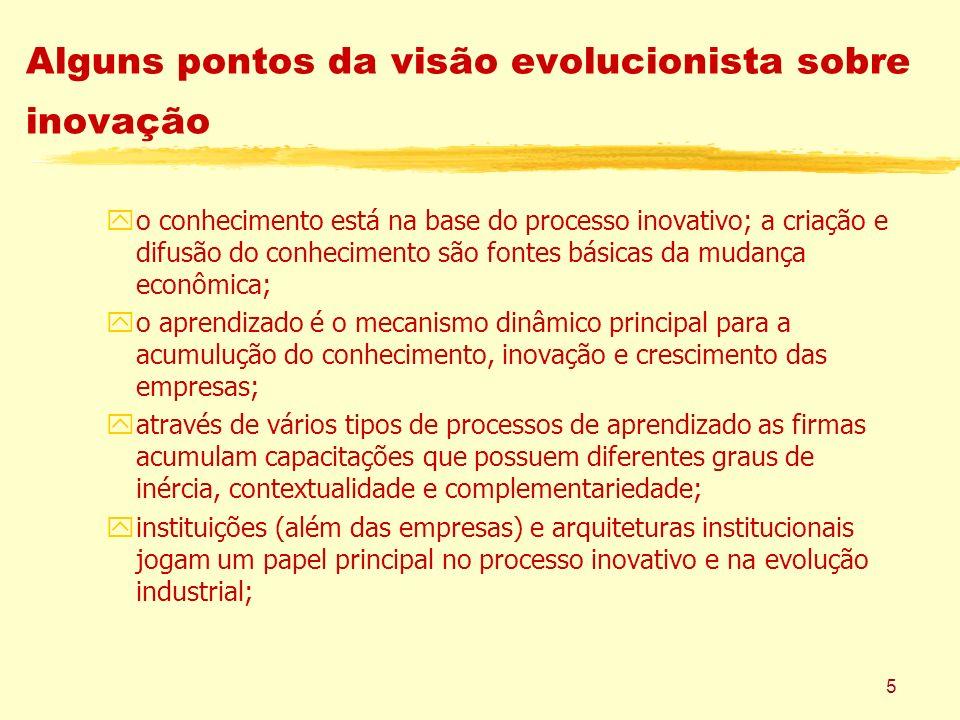 Alguns pontos da visão evolucionista sobre inovação