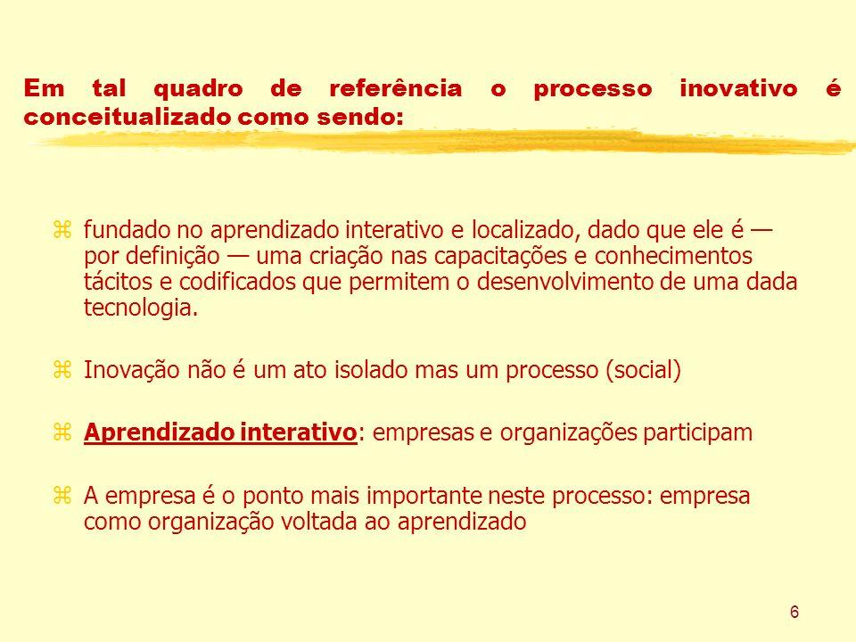 Em tal quadro de referência o processo inovativo é conceitualizado como sendo:
