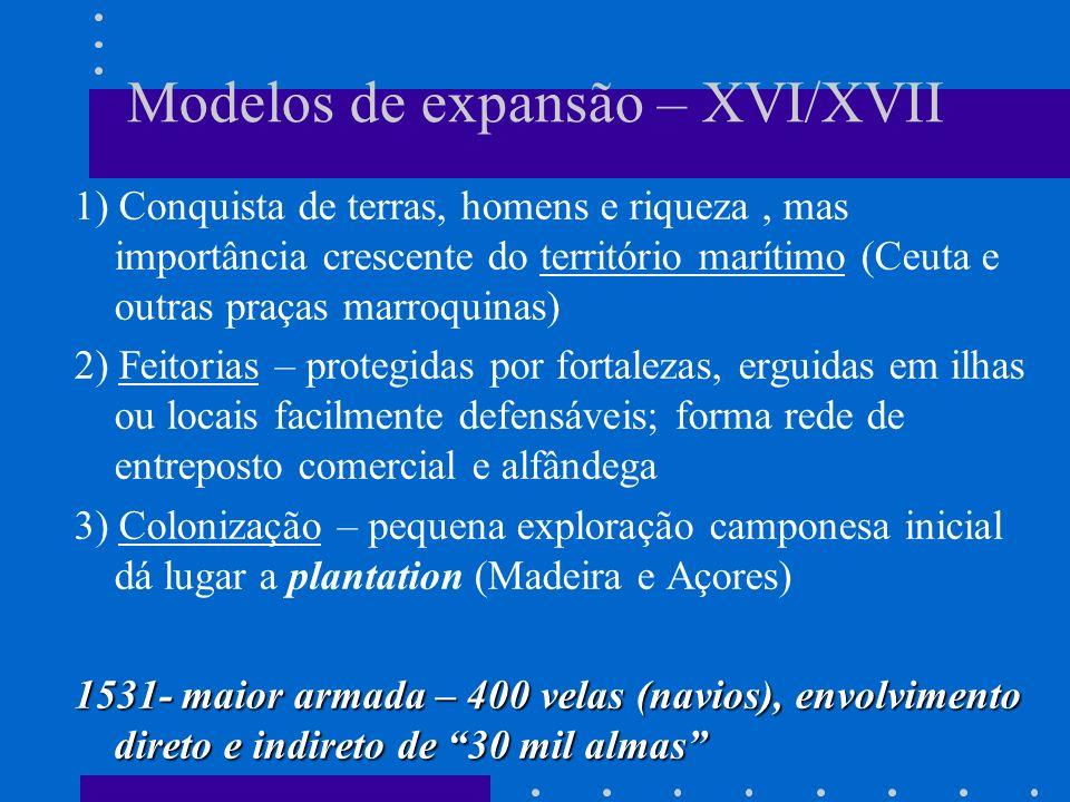 Modelos de expansão – XVI/XVII