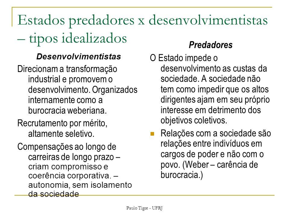 Estados predadores x desenvolvimentistas – tipos idealizados