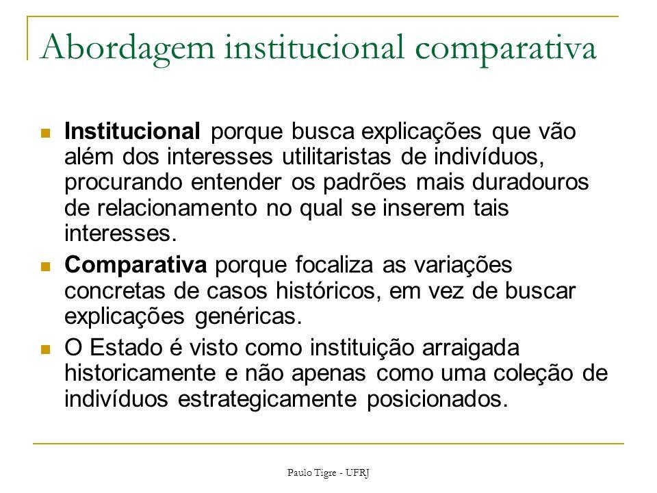 Abordagem institucional comparativa