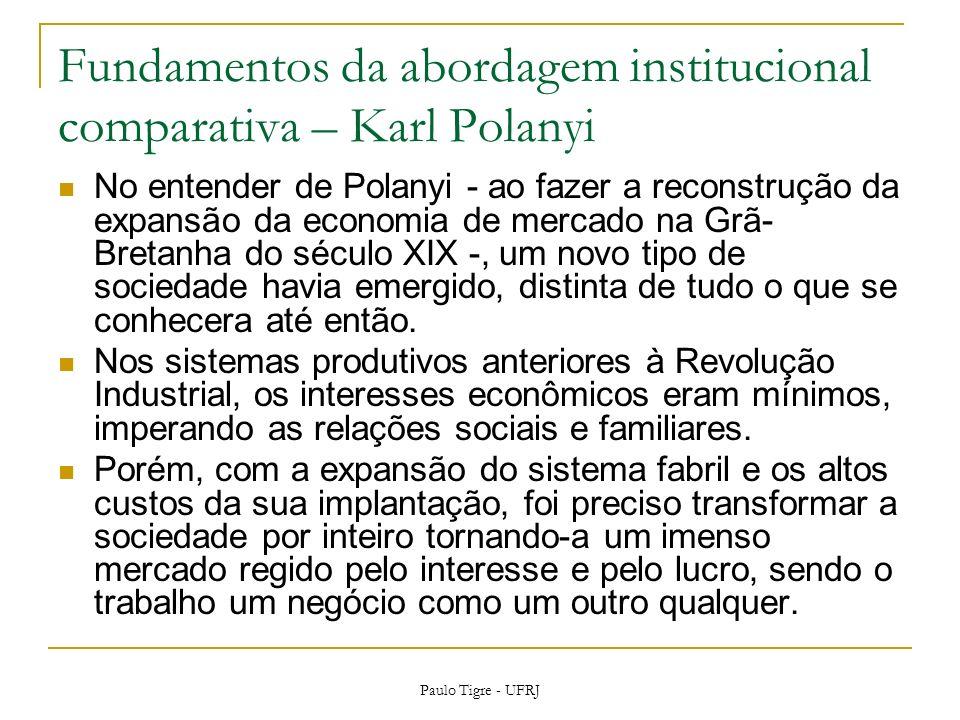 Fundamentos da abordagem institucional comparativa – Karl Polanyi