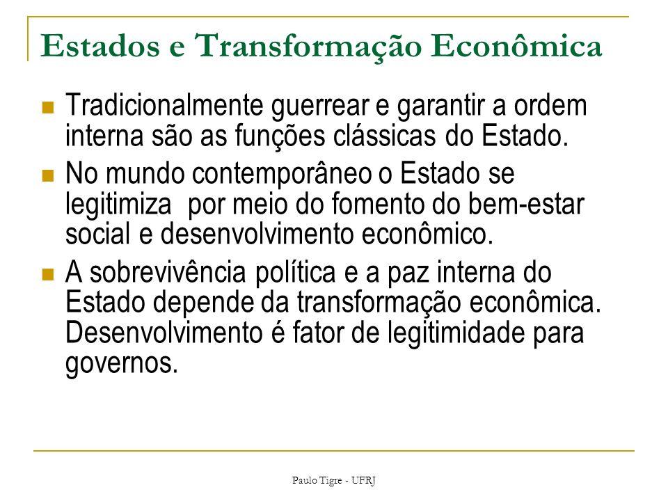 Estados e Transformação Econômica