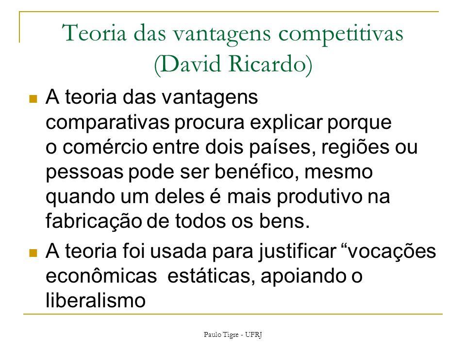 Teoria das vantagens competitivas (David Ricardo)