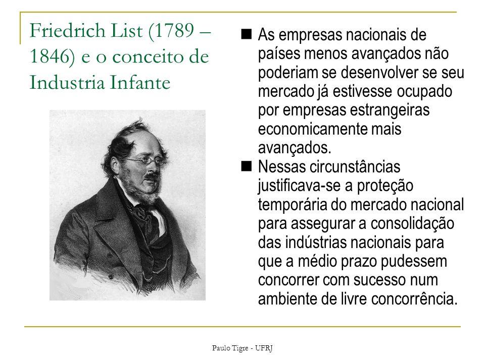 Friedrich List (1789 – 1846) e o conceito de Industria Infante