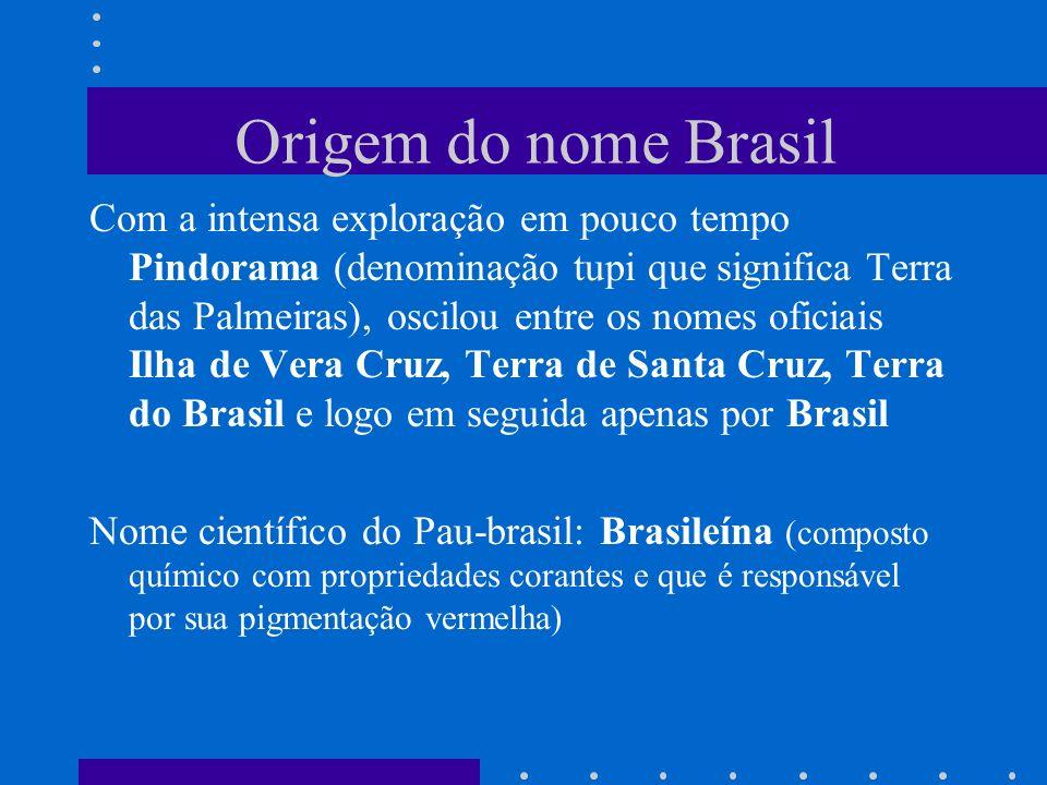 Origem do nome Brasil