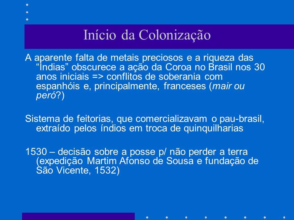 Início da Colonização