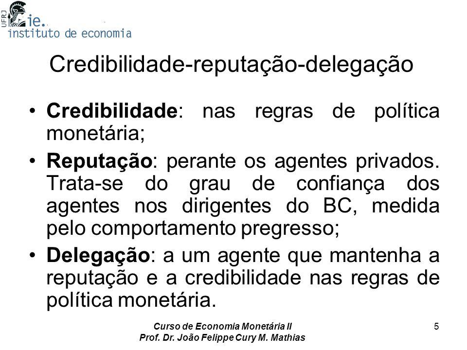 Credibilidade-reputação-delegação